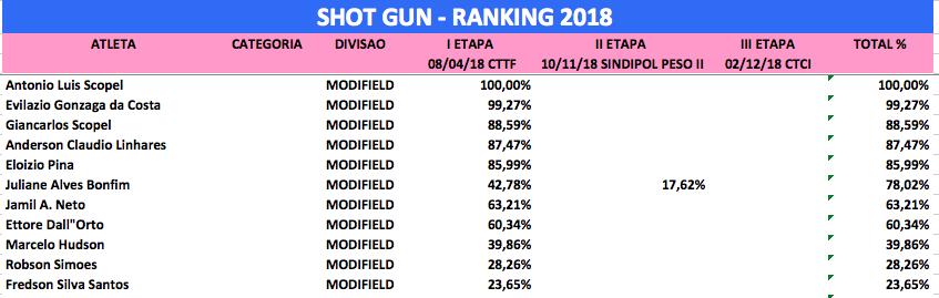shot gun mod.